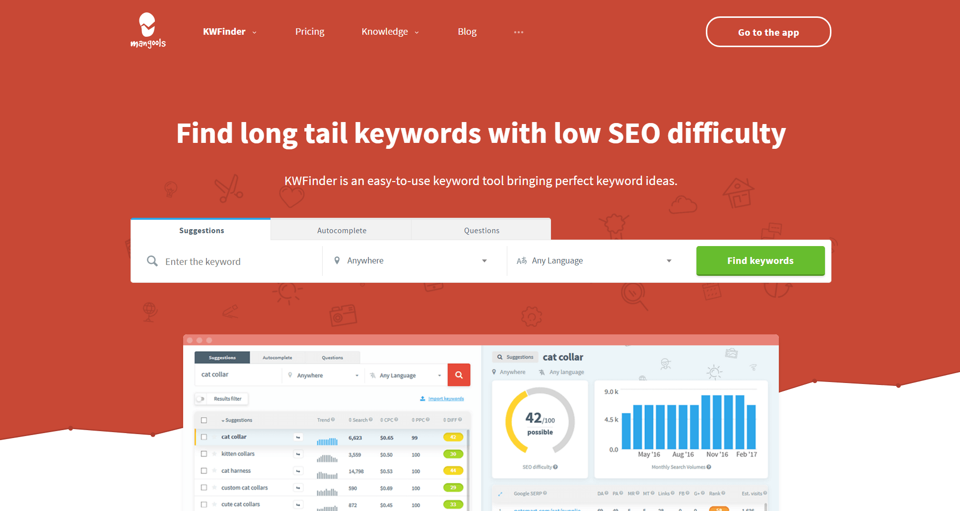 kwfinder landing page guide seo