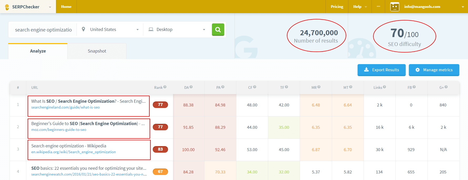 serpchecker seo competitor analysis guide