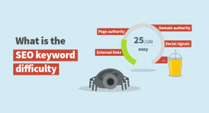 keyword seo difficulty kwfinder