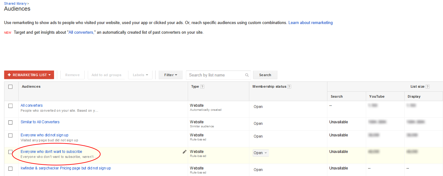 google adwords remarketing lists