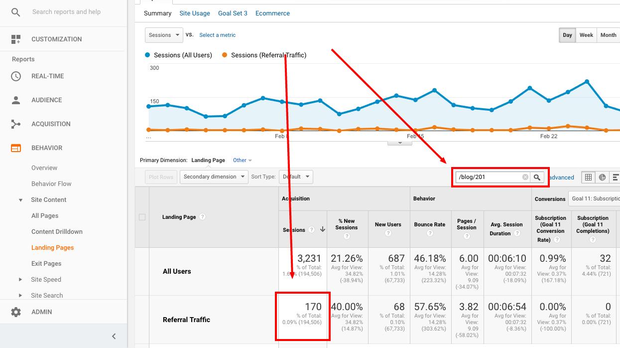measure content marketing referrals