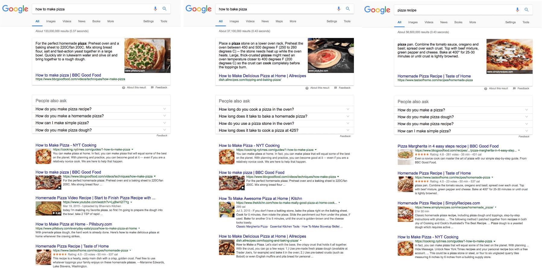 rankbrain similar keyword serp results