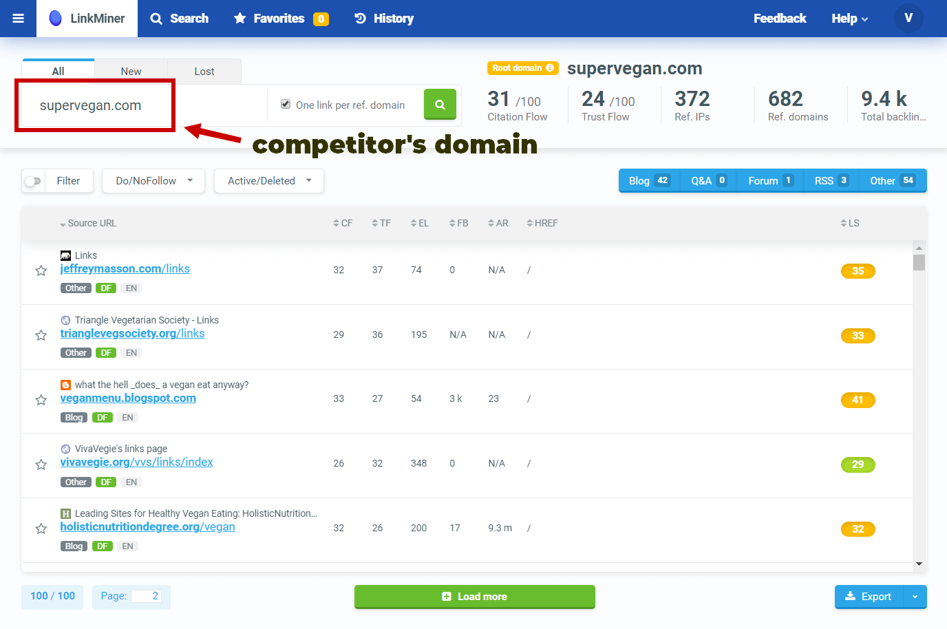 domain competitor