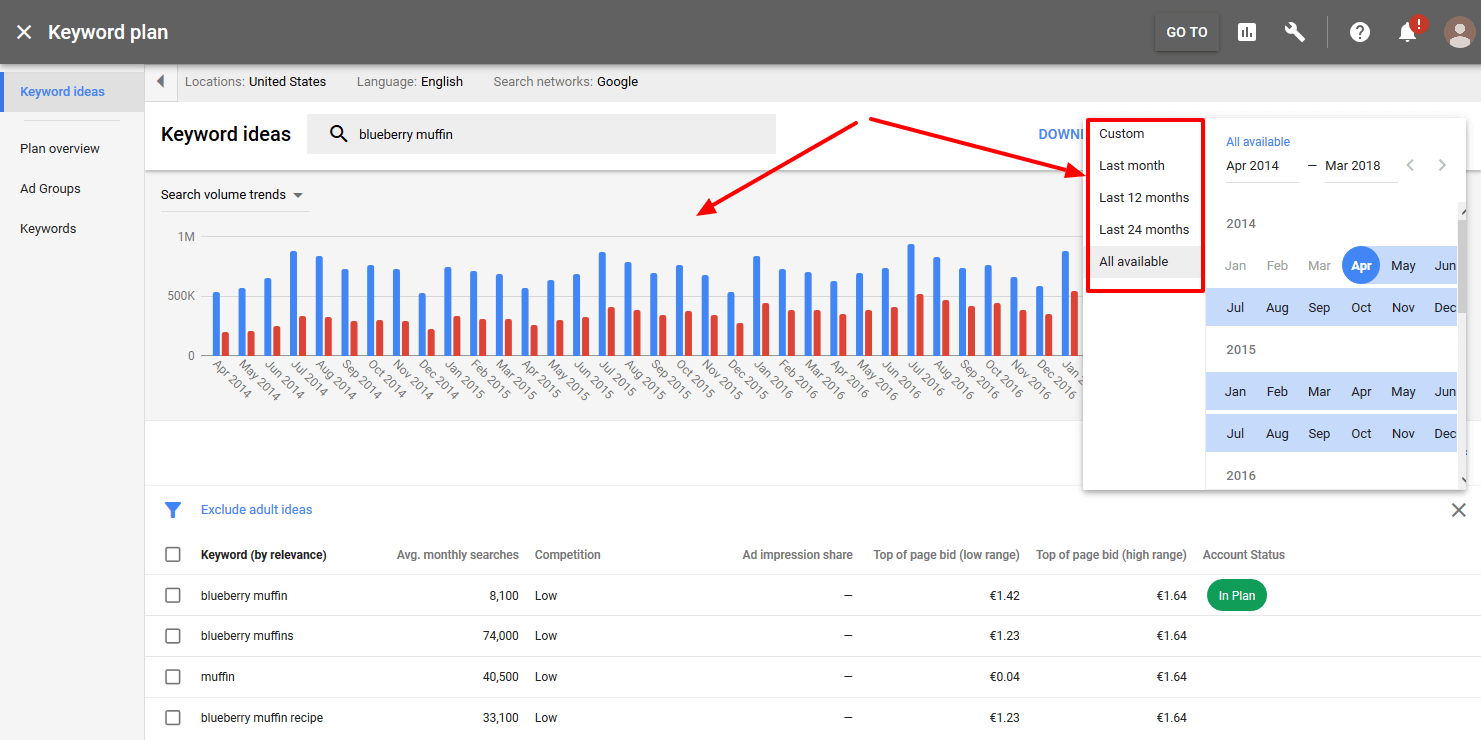 New Keyword Planner by Google