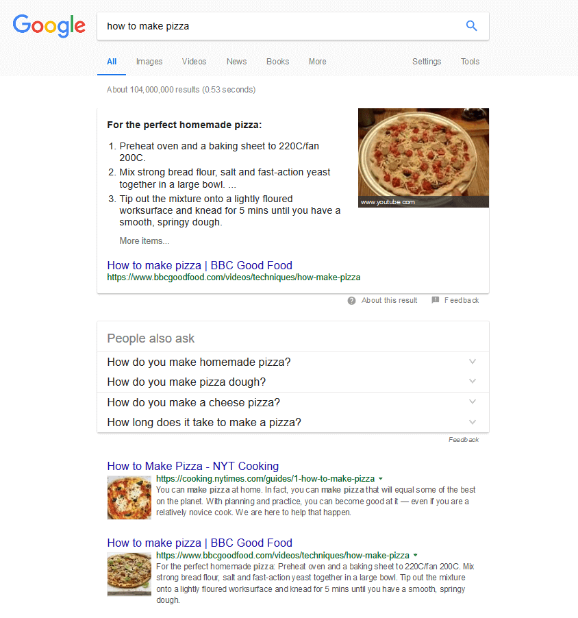 SERP informational search query