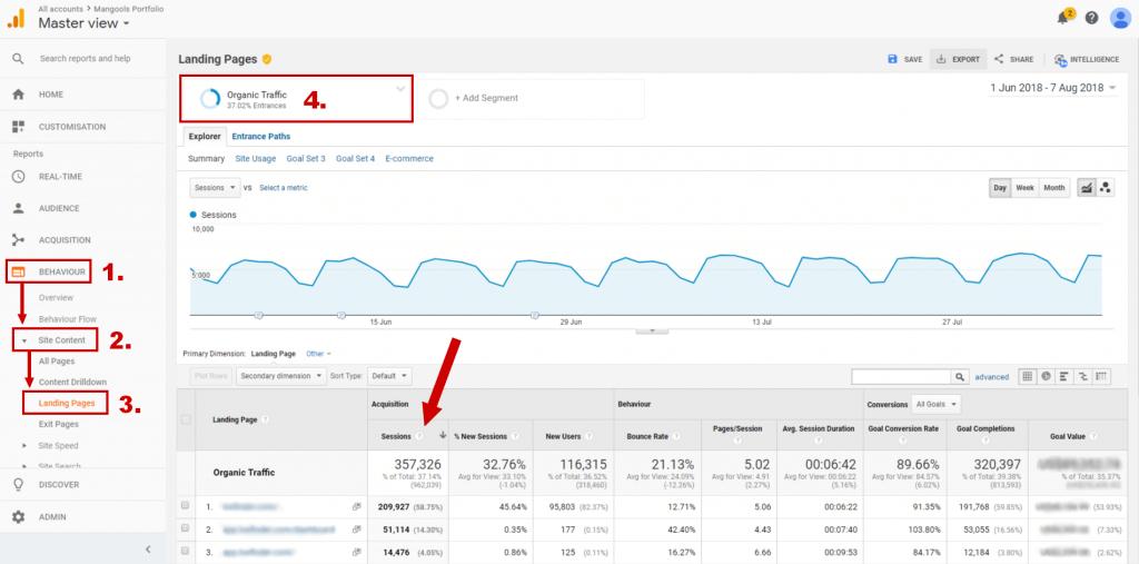 google analytics landing pages organic traffic