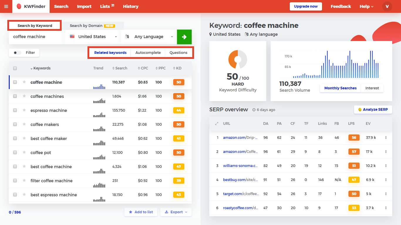 search by seed keyword