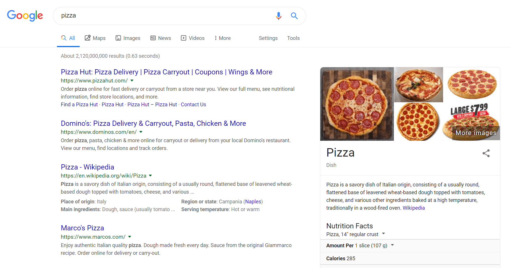 pizza serp