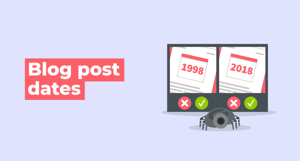 blog post dates