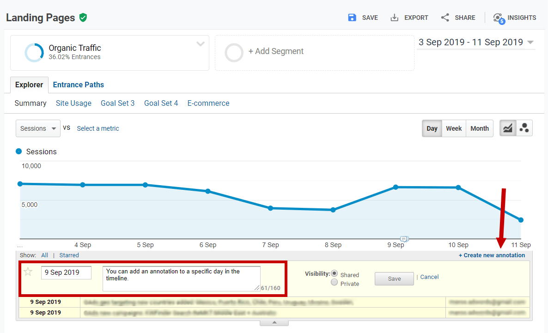 Adnotări Google Analytics