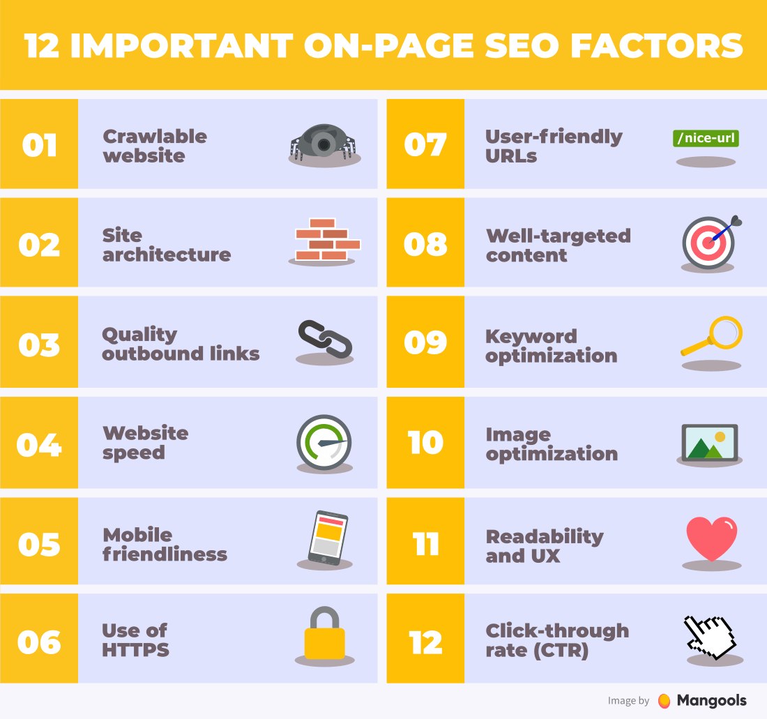On-Page SEO: The Practical Guide For SEO Beginners [2021]