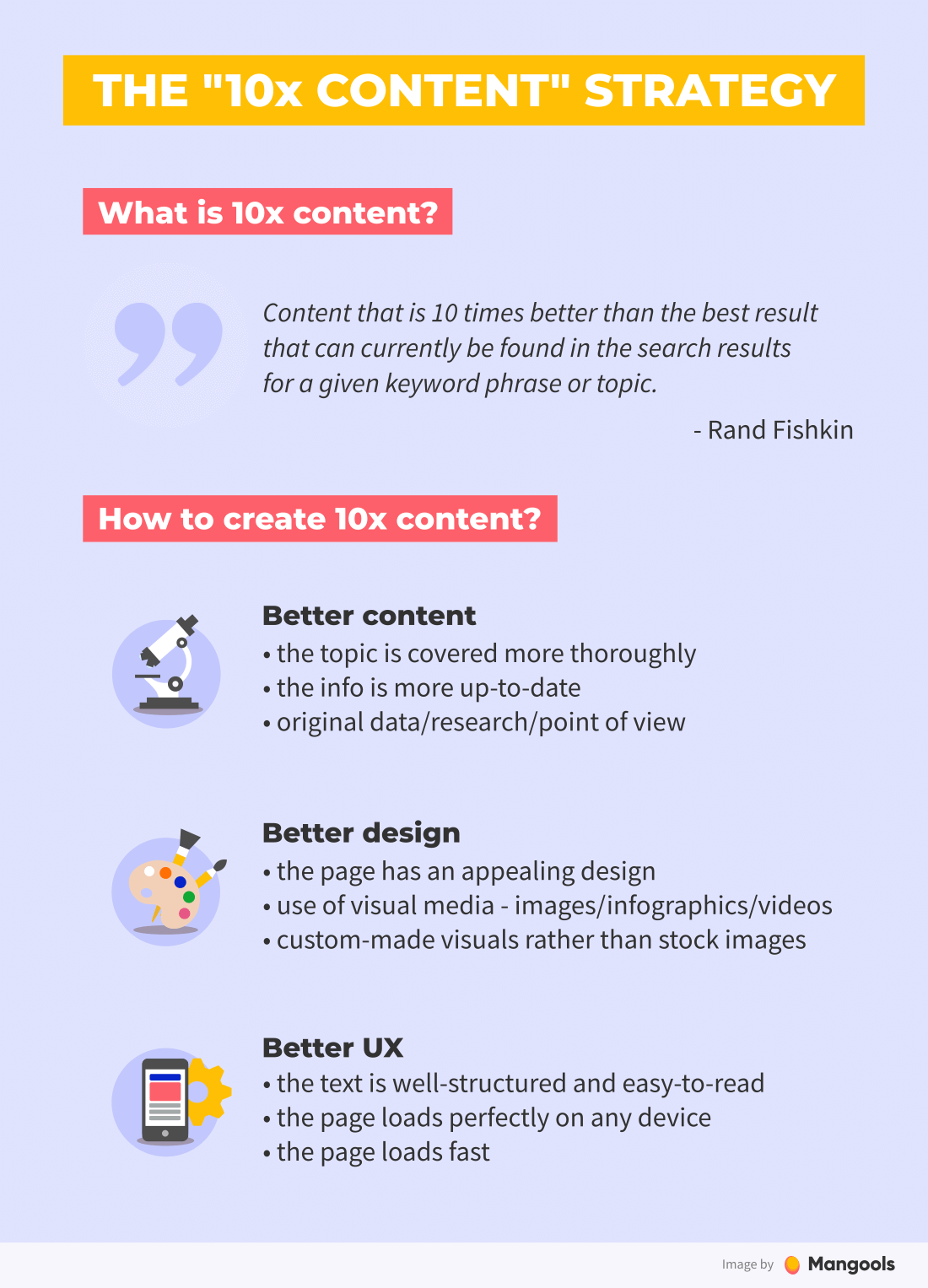 10x content SEO technique summary