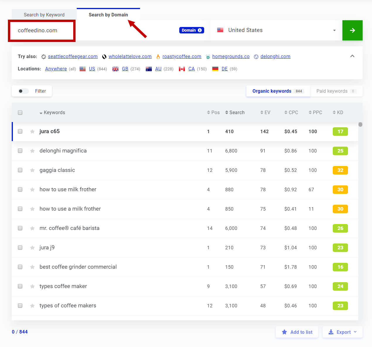 KWFinder competitor based keyword research