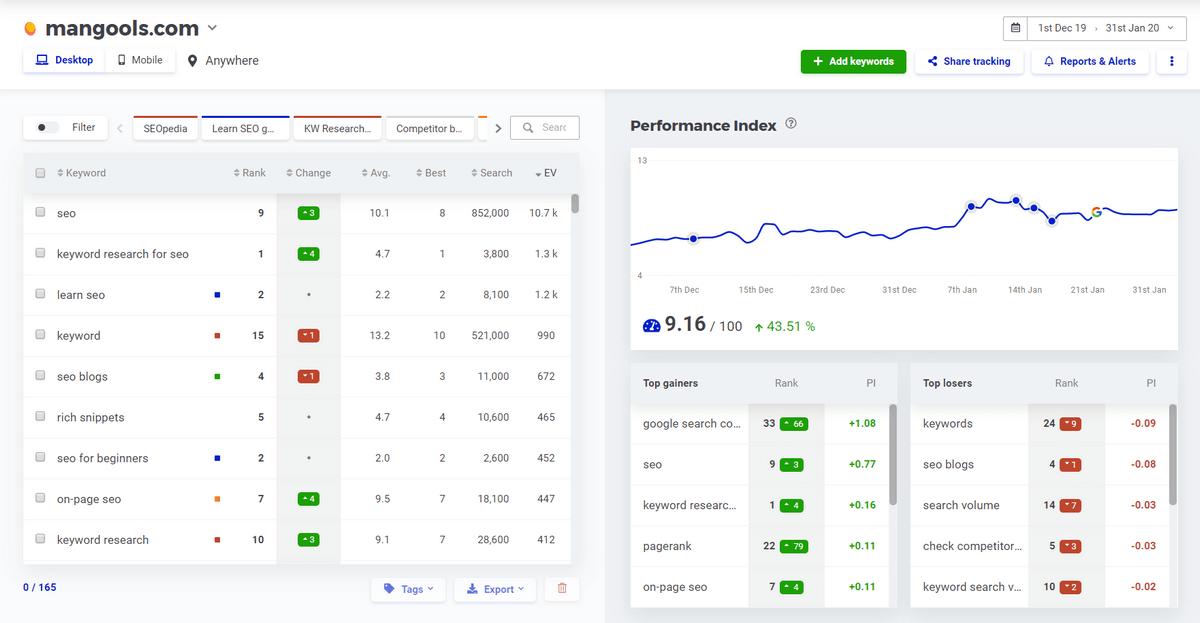 serpwatcher interface