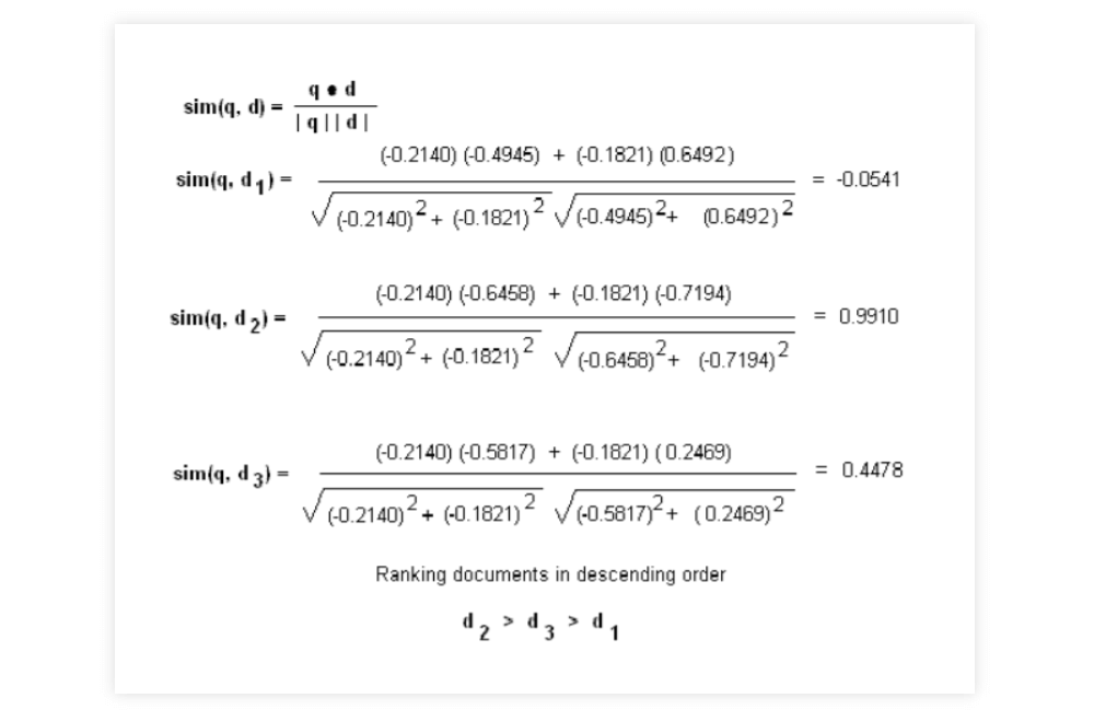 lsi calculation