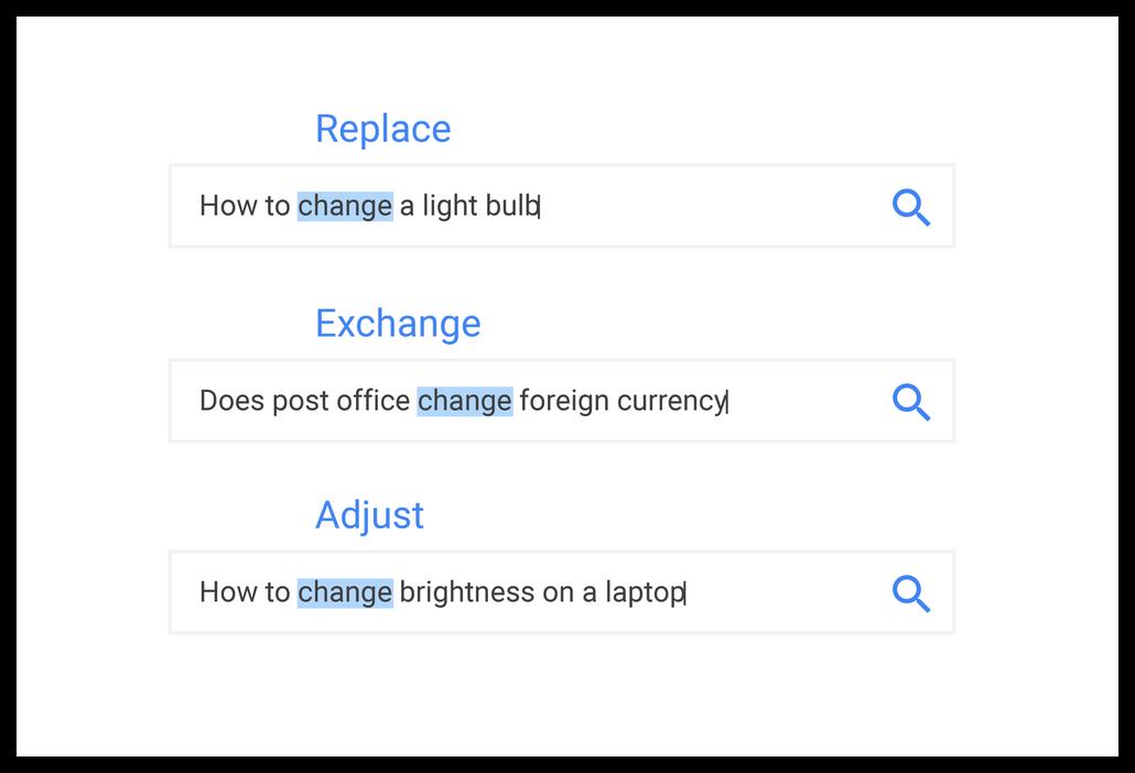 how google search work semantics
