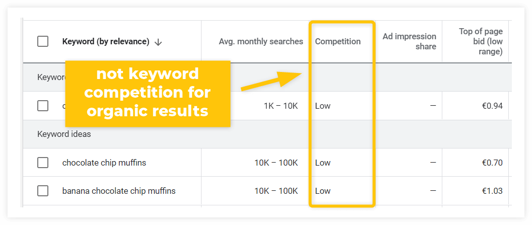 kgp keyword competition