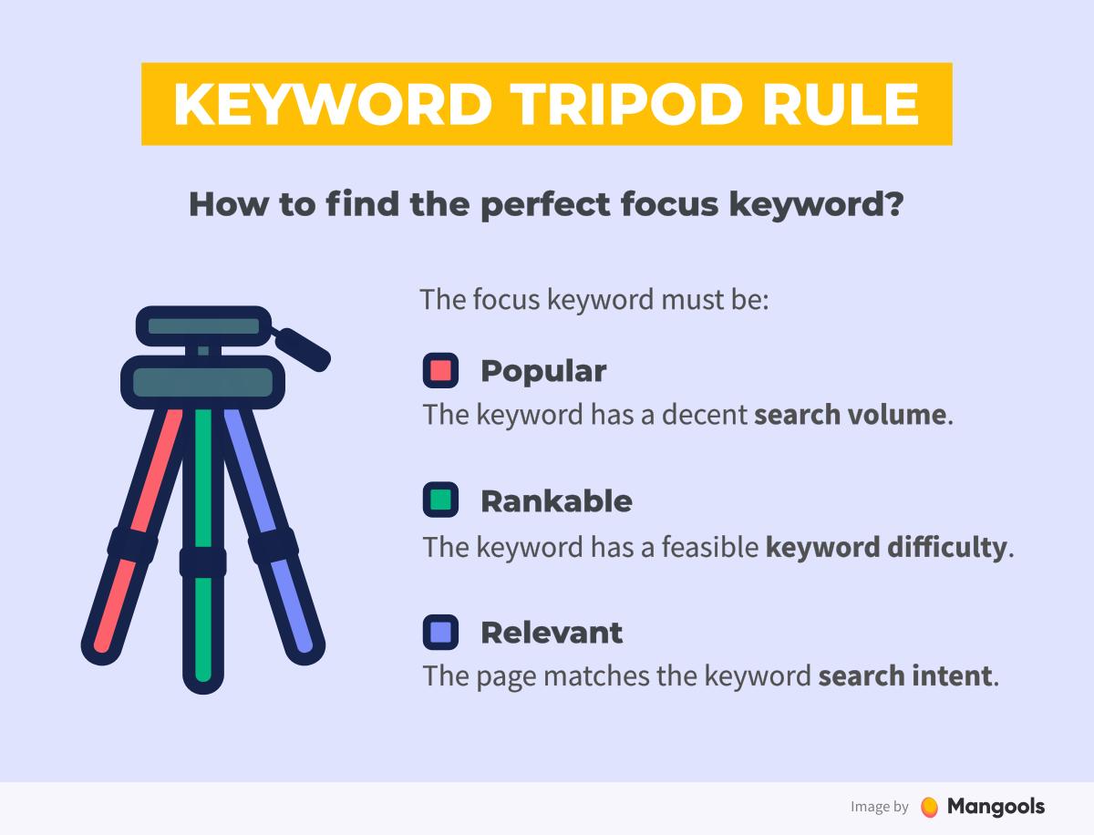 The Keyword Tripod Rule